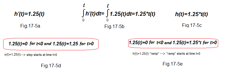 17-5a